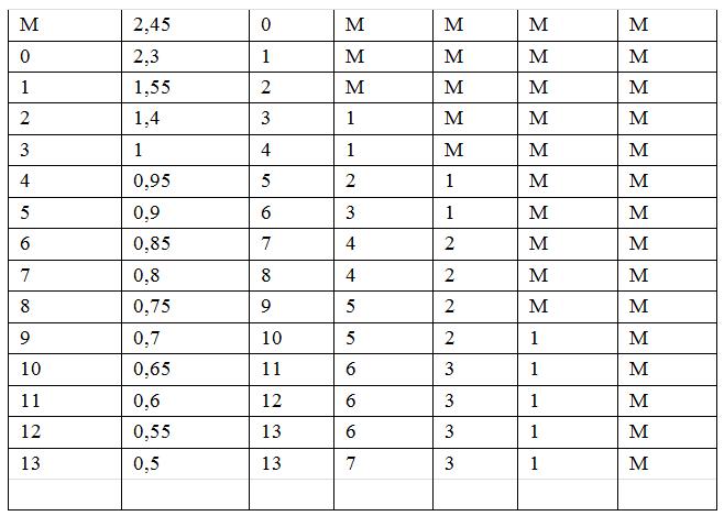 tablica-kmb