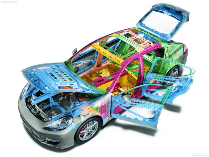 osmotr-avtomobilya-pri-oformlenii-dogovora-v-osago