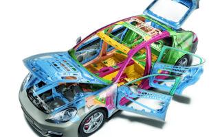 Осмотр автомобиля при оформлении договора в ОСАГО. Особенности процесса